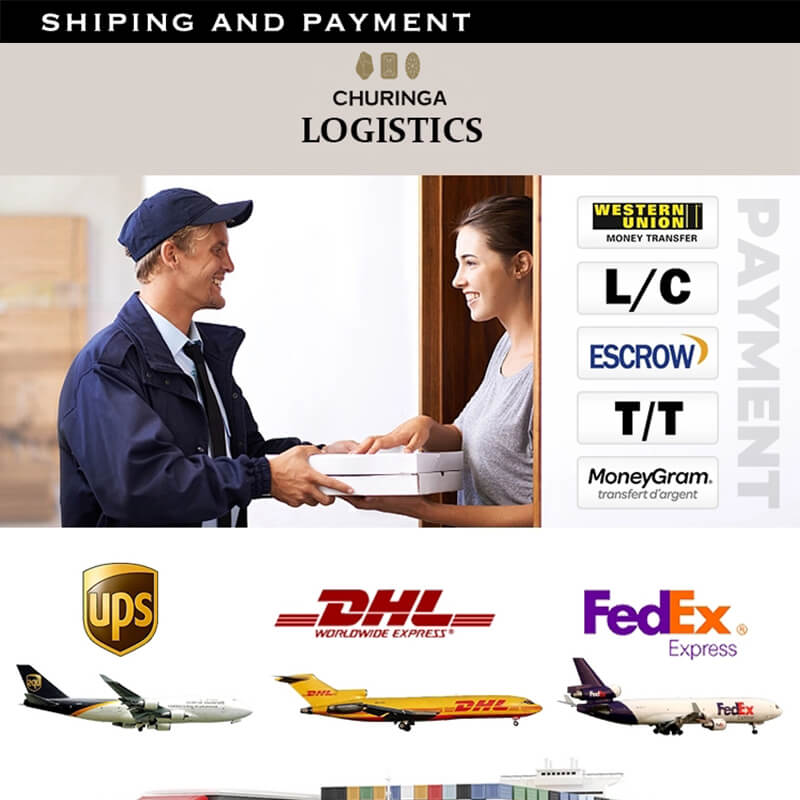 shiping and payment